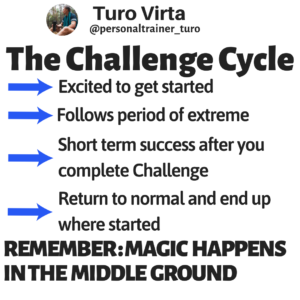 How to turn challenges into success